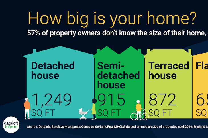 154_Dataloft_How_big_is_your_home-01