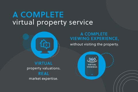 A Complete Virtual Property Service – Blog
