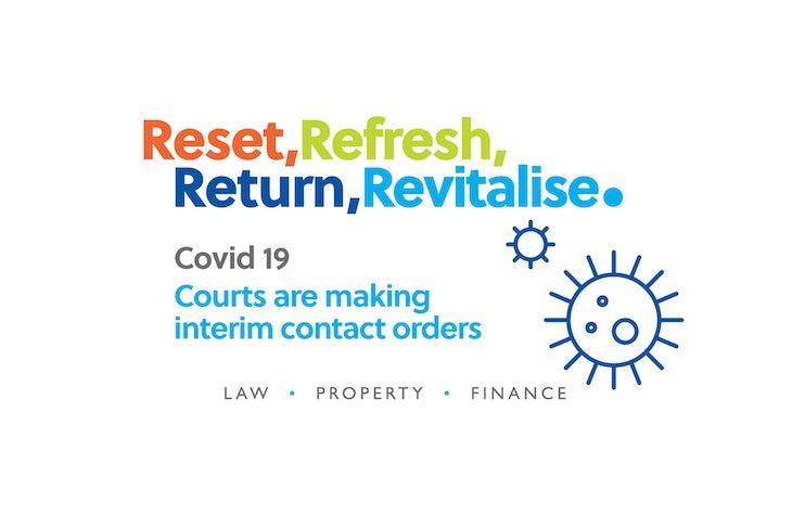 Blog RRRR Contact