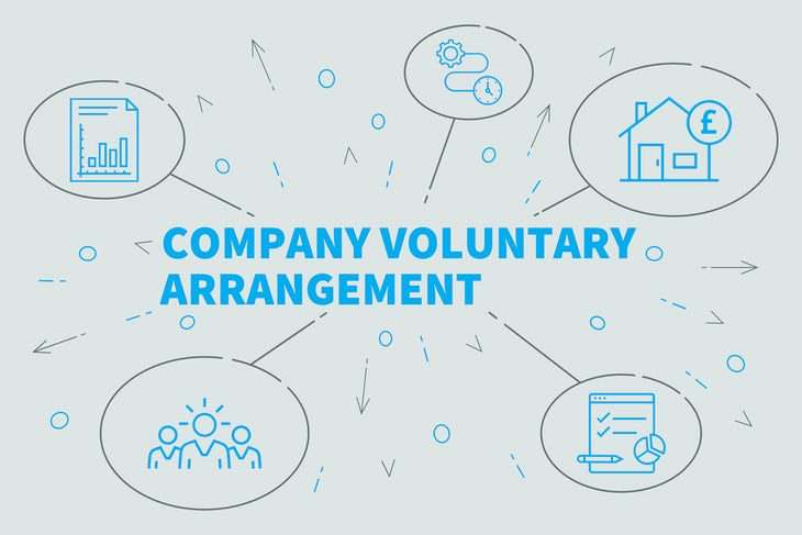 Company-Voluntary-Agreement