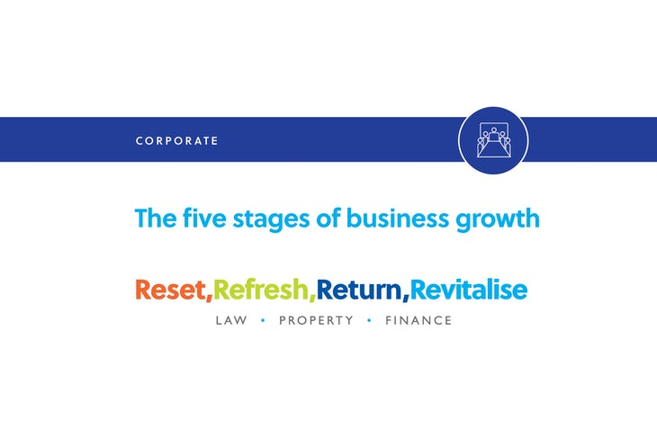 The fives stages of business growth
